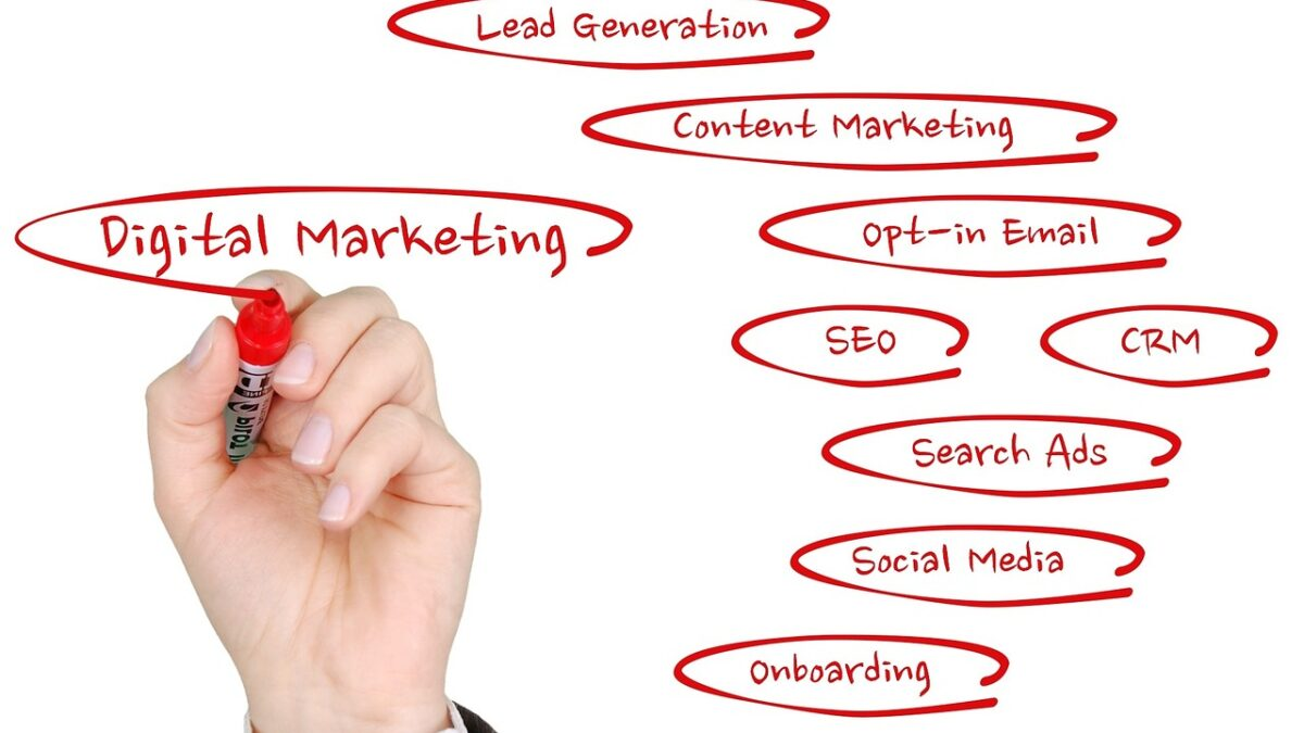 Top 10 Parameters to Evaluate Your Digital Marketing Agency