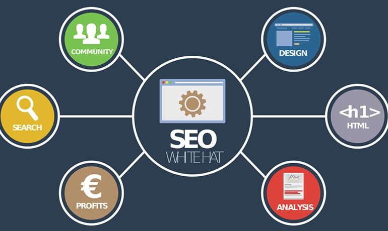 SEO Malaysia- what are the Benefits?