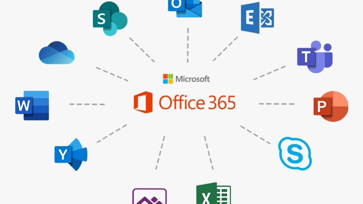 Do you Want to Back Up Microsoft 365? Why Backup Office 365? And Benefits